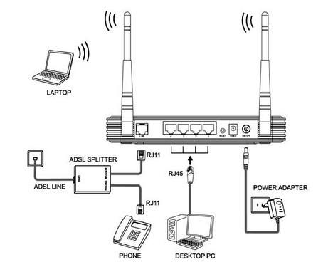 简单电路实物连接