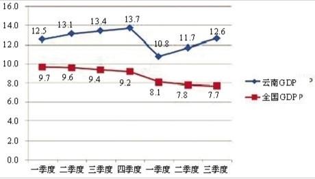 潍坊gdp突破一万亿需要几年_重磅 市长宣布 佛山2019年GDP突破万亿大关