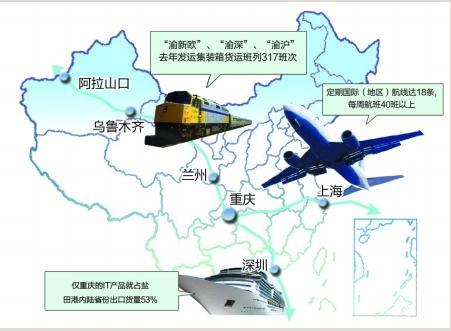 以及重庆产业结构调整升级和工业经济稳定增长