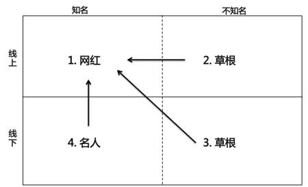 电路 电路图 电子 设计图 原理图 450_273